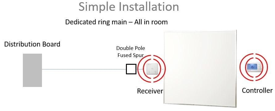 Simple Wiring Schematic